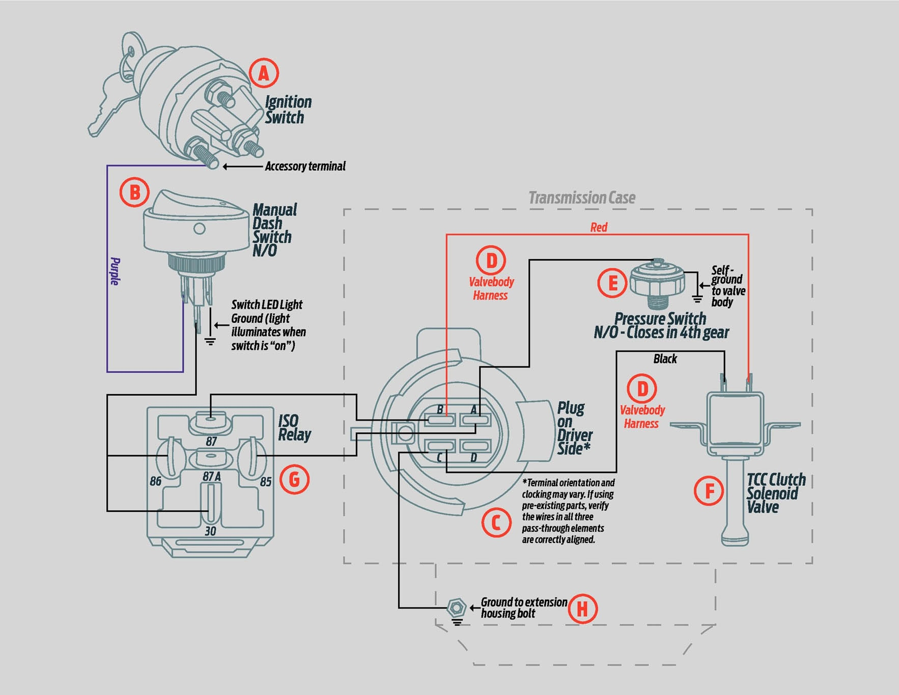 Unique Custom Telecaster Wiring Diagram Images - Everything You Need ...