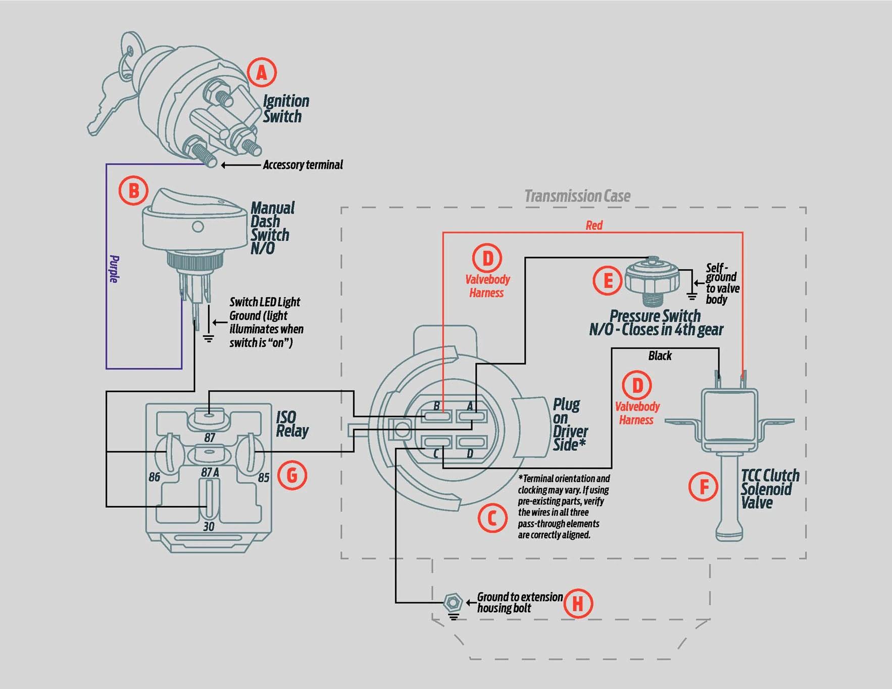 Magnificent Jcb Circuit Diagrams Ensign - Simple Wiring Diagram ...