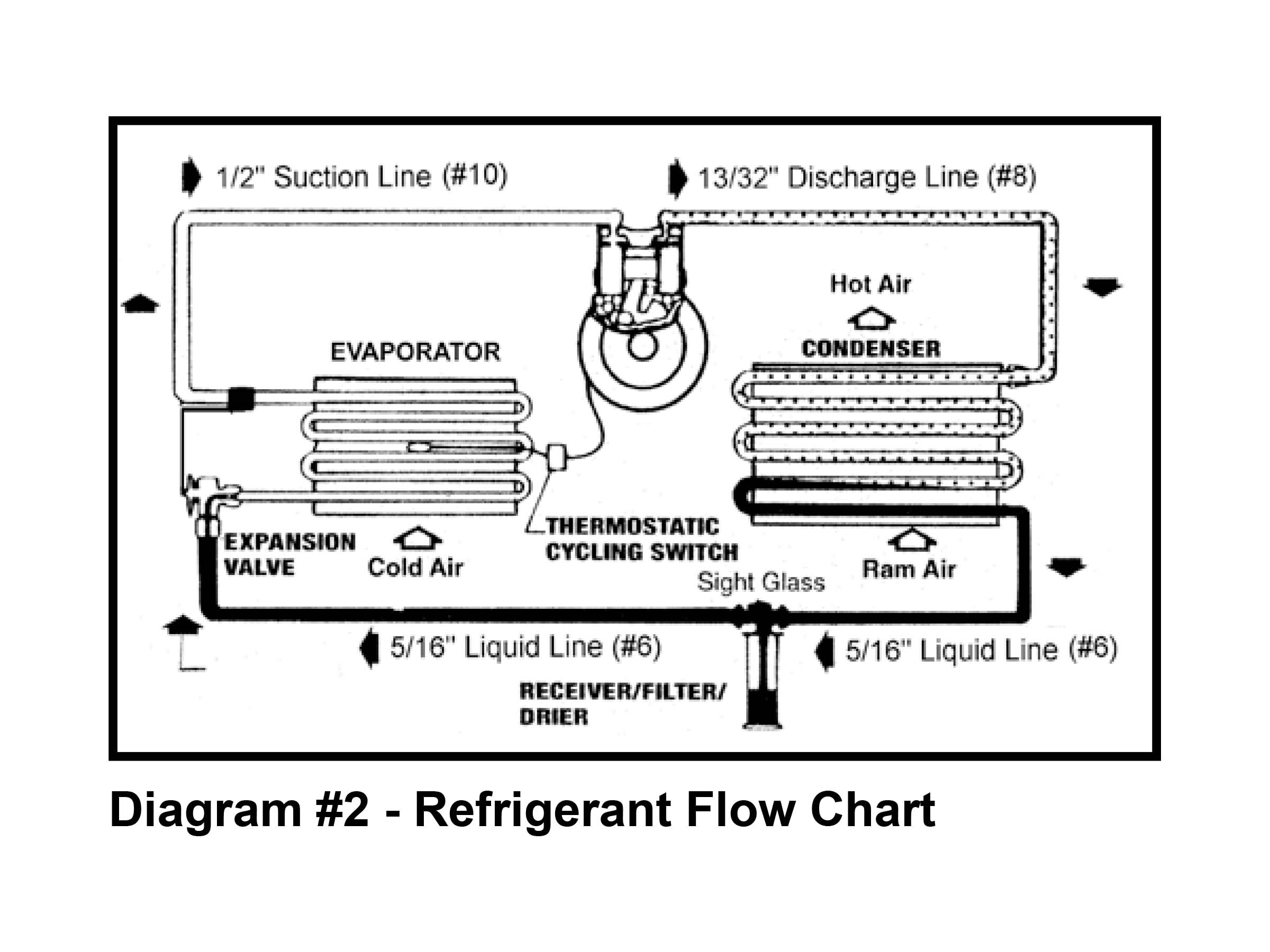installing old air products hurricane heat and ac 26?resize\\\\\\\=665%2C499 pyle pldn79u on the road siren box wiring diagrams