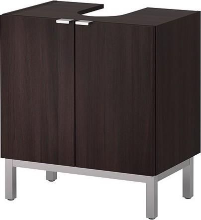 Pedestal Sink Vanity Cabinet Globorank