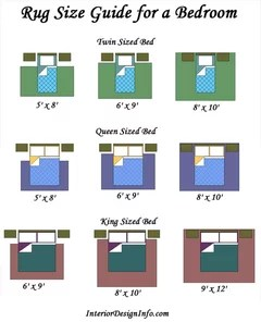 Rug Size For Bedroom With Queen Size Bed