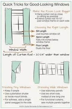 how wide should my curtain rod be mounted