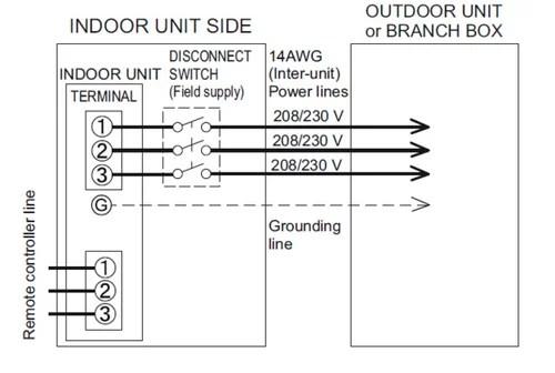 Disconnect For Fujitsu Mini Split Indoor Unit (slim Duct Type