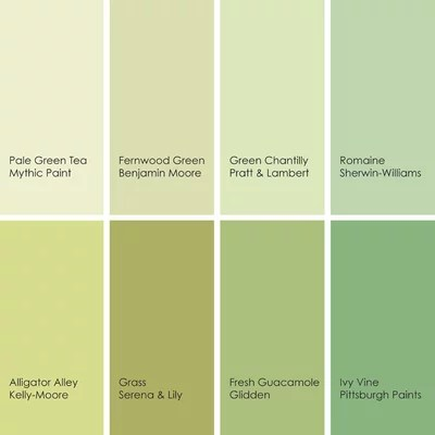Cooking With Color When To Use Green In The Kitchen