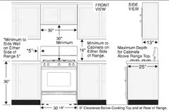 Kitchenideasolutions wordpress in addition Electrical Receptacle Code Wiring Diagram also I0000cP p also Standard Height Between Countertop And Cabi furthermore Microwave Popcorn Cover Templates. on kitchen dimensions between cabinets