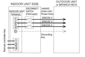 Disconnect for Fujitsu mini split indoor unit (slim duct type)