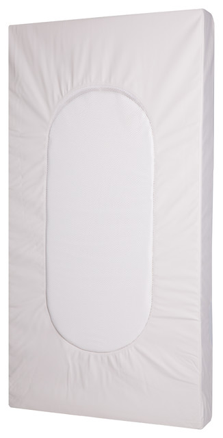 Are All Crib Mattresses The Same Size Lifenest Breathable Mattress Contemporary By