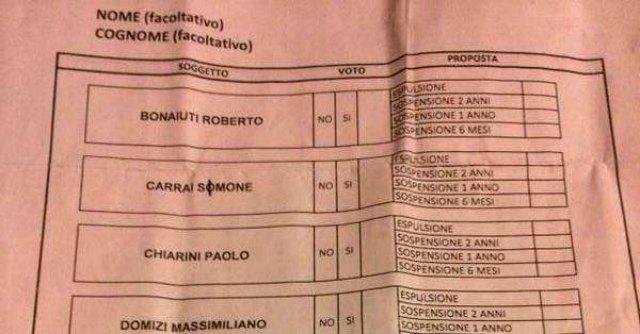 """M5S Firenze, caos per voto su espulsioni: """"Senza regole i Meetup sono ingestibili"""""""