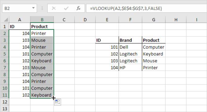 Những hàm bạn cần biết khi quản lý bán hàng bằng Excel - Hàm VLOOKUP, HLOOKUP