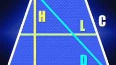 Cum să găsiți o diagonală a unui trapez inaccesibil