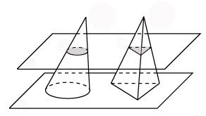 Как найти объем конуса объем конуса формула · Как ...