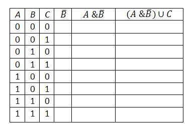 matematika bináris opciókban