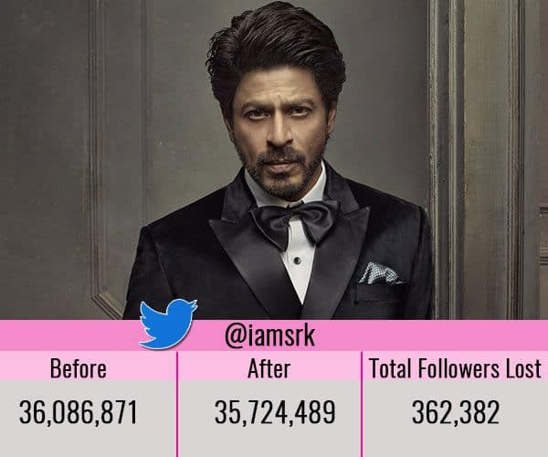 Shahrukh-Twittre