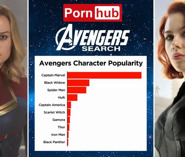 Avengers Endgame Movie Spikes Porn Searches For Xxx Sex Videos