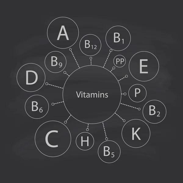 12 oligo-éléments pour la santé humaine. — Image ...