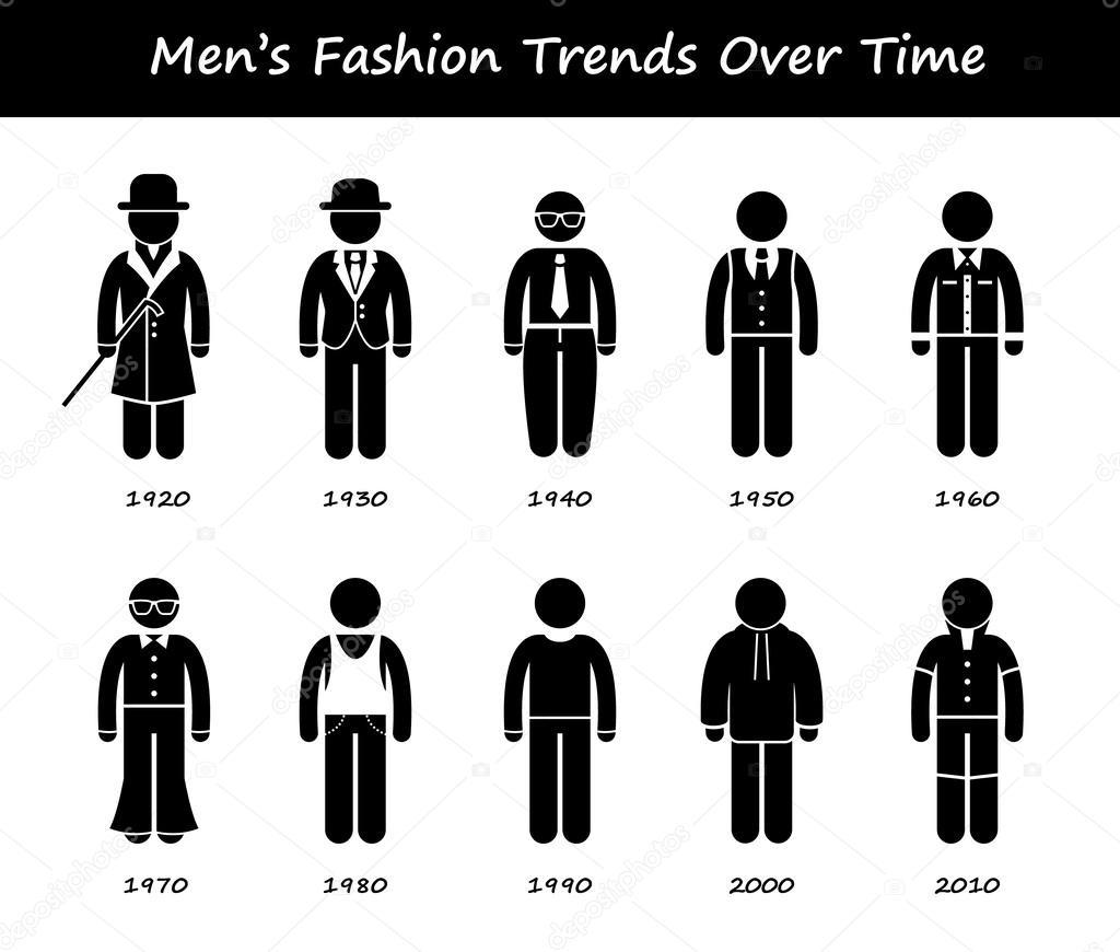 Man Fashion Trend Timeline Clothing Wear Style Evolution