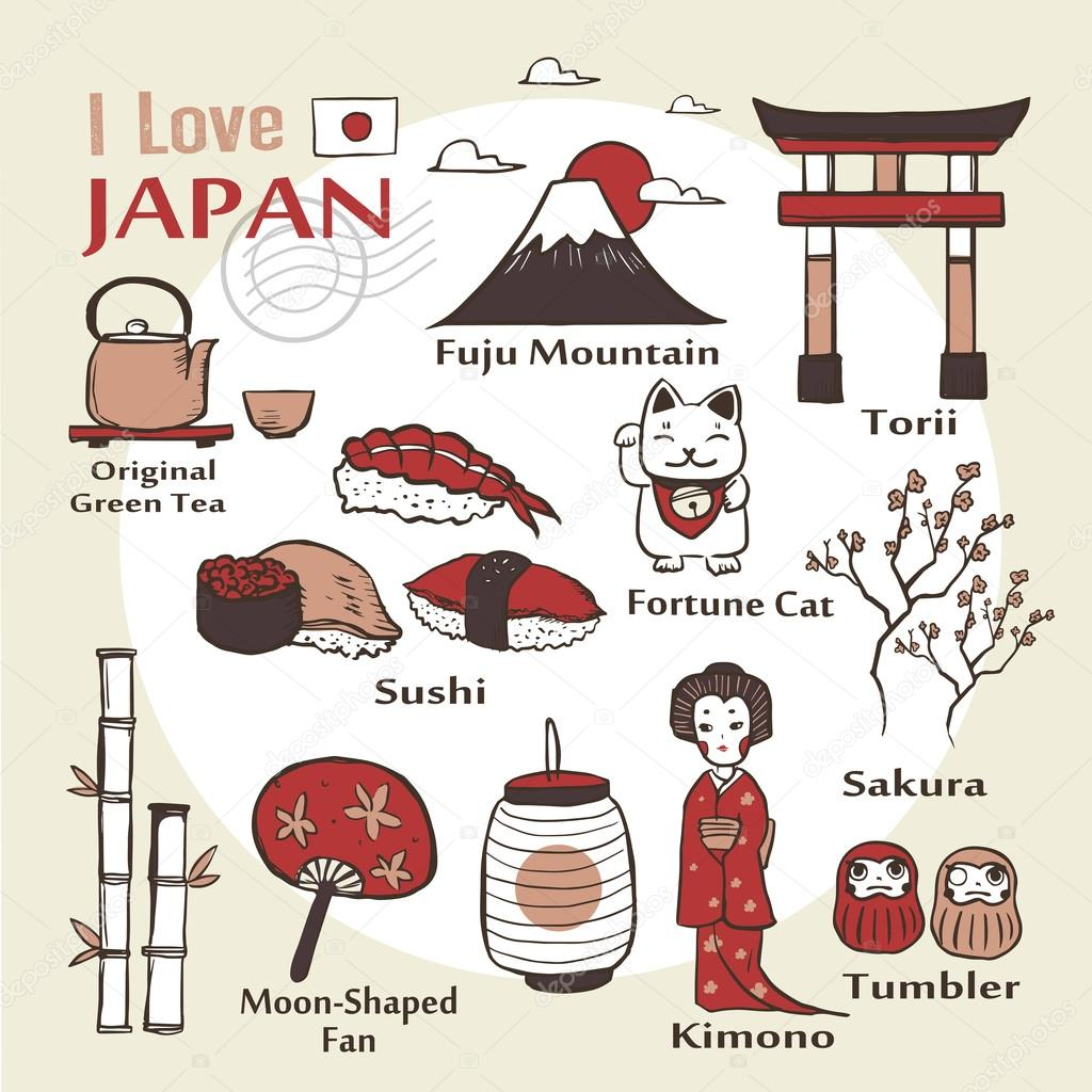 Japan Famous Things And Landscapes