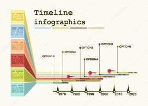 Timeline Infographic with diagrams and graphics — Stock