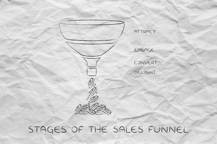 Concept of marketing funnel — Stock Photo © Faithie #114284248