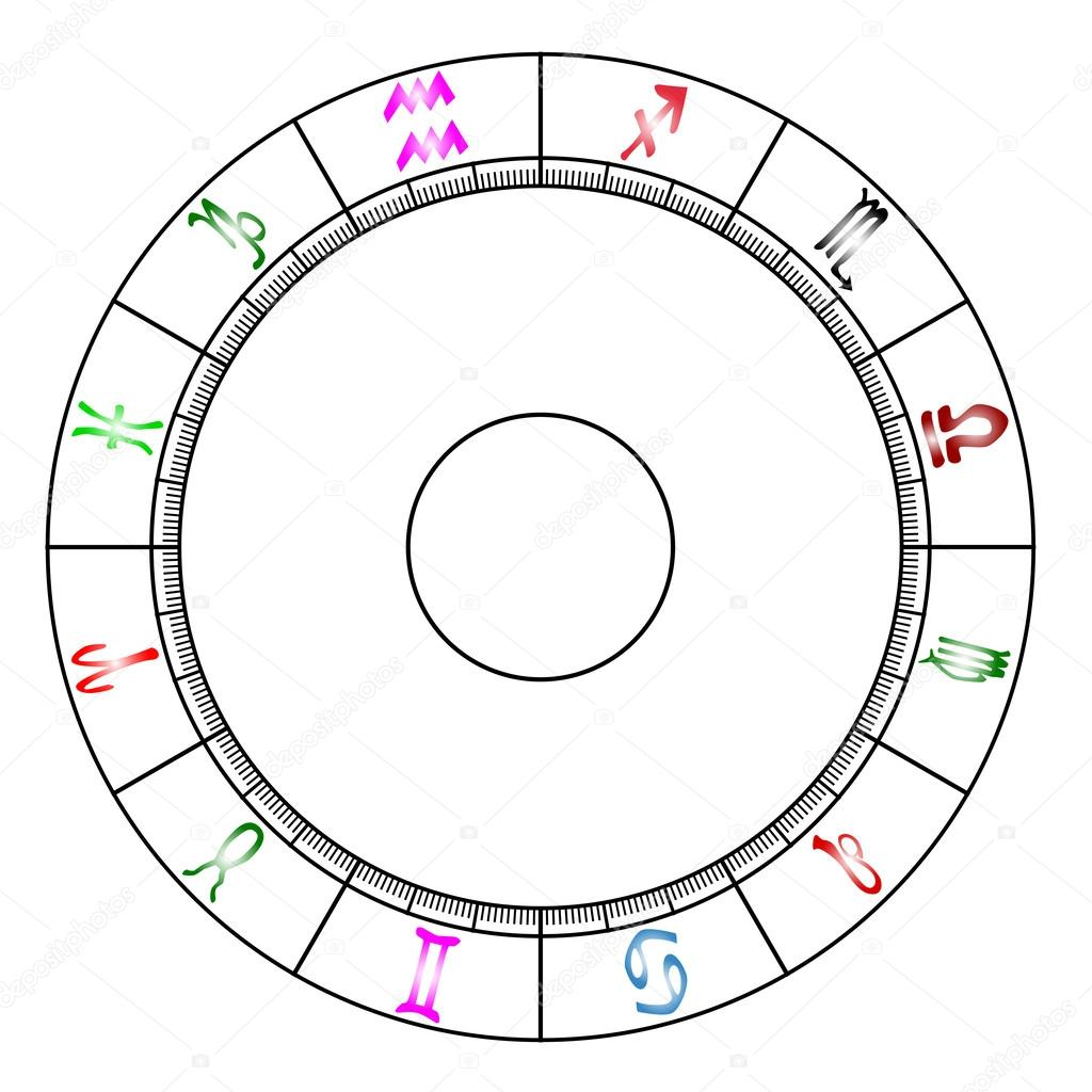 35 Blank Astrology Birth Chart