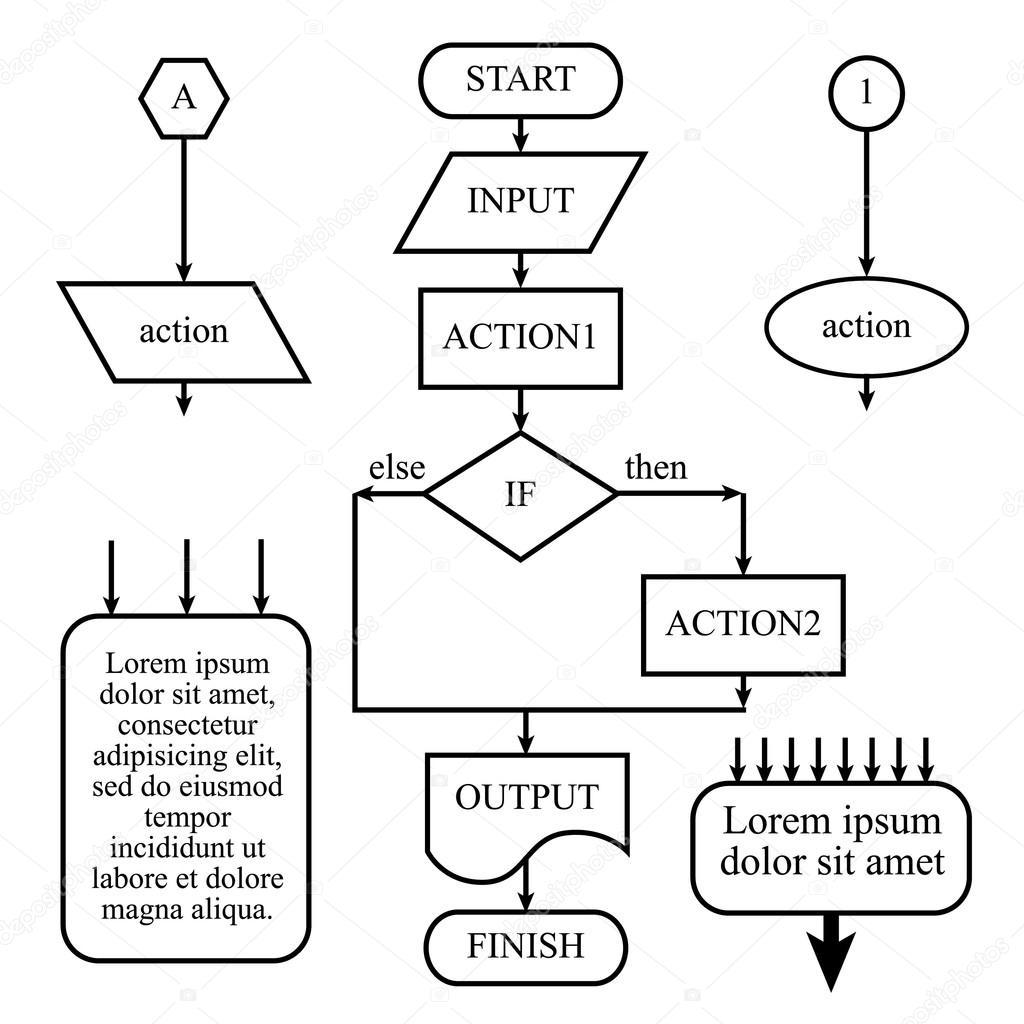 Exemplo De Fluxogramas Para Software Estruturado