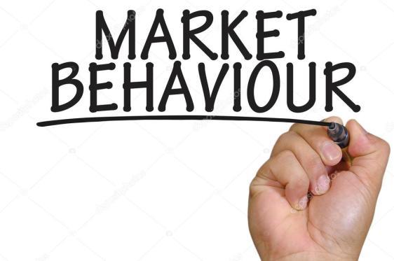 Image result for market behaviour