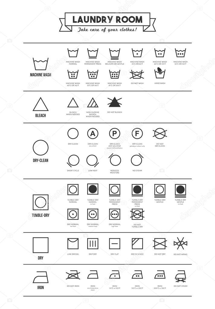 https depositphotos com 103548206 stock illustration laundry symbols poster html
