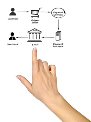 Diagram of Purchase process — Stock Photo © vaeenma #118147268