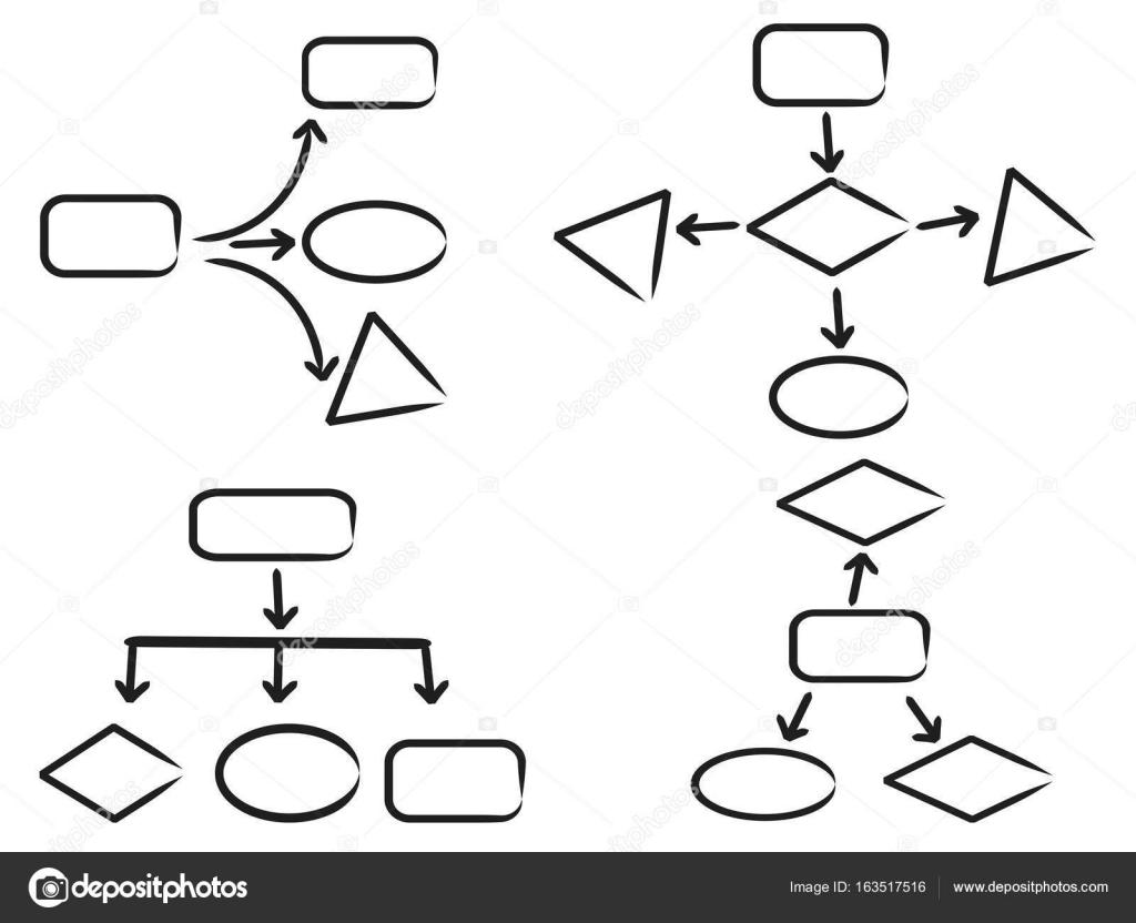 Sa Datum Flow Diagrm