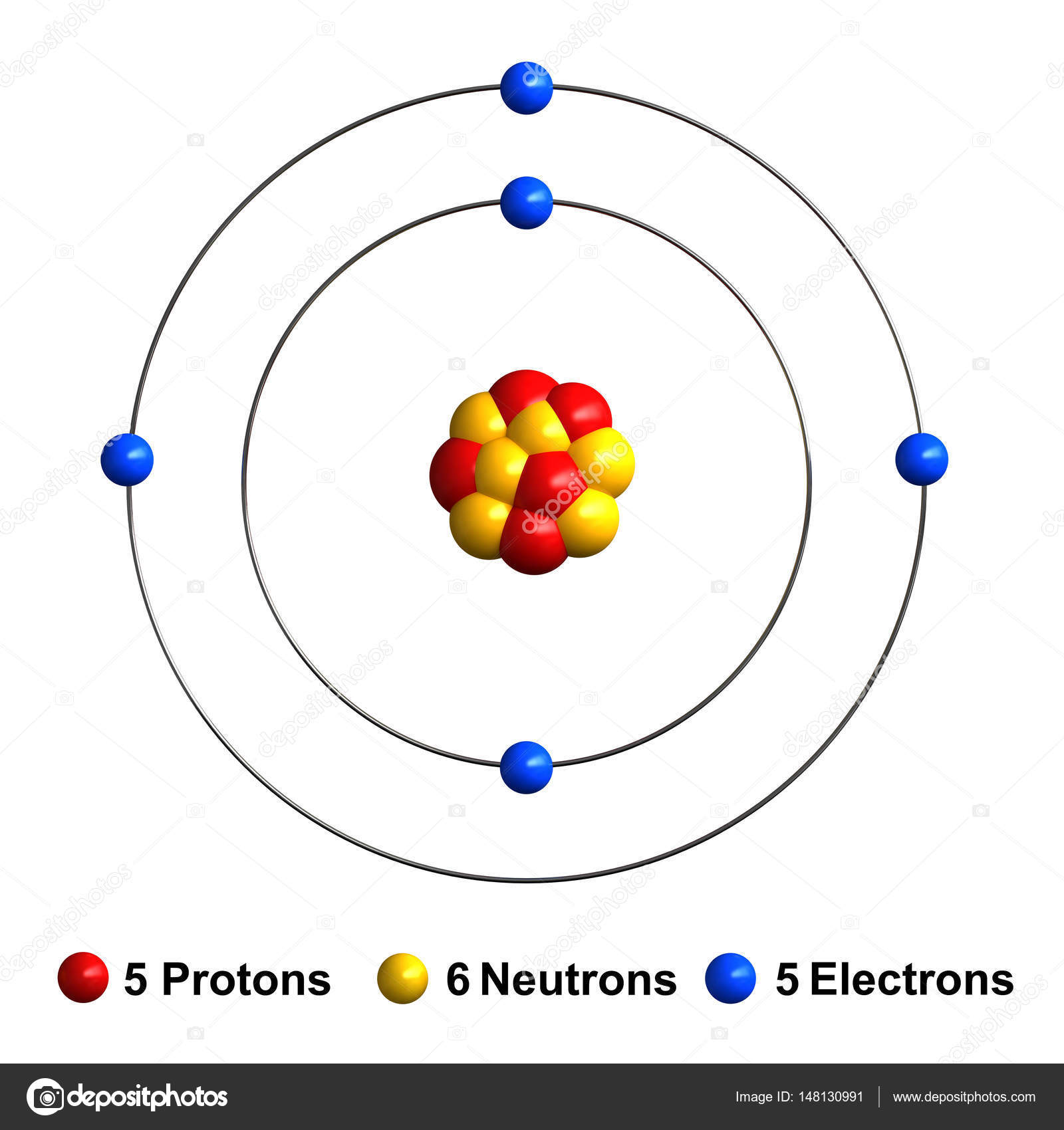 Labelled Diagram Of An Atom