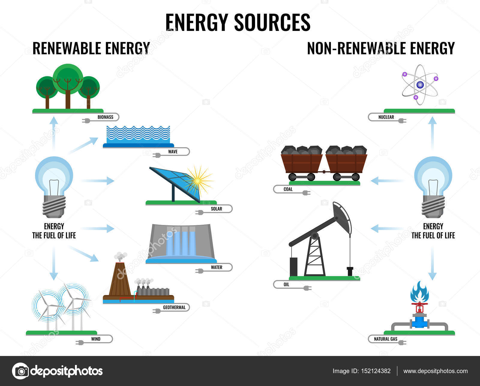 Pmages Non Renewable Resources