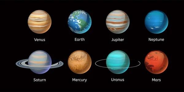 Solar system names in english Stock Photo 169 manjik 49693329