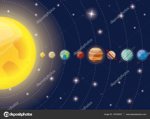 Diagrama de sol de planetas do sistema solar — Vetores de ...