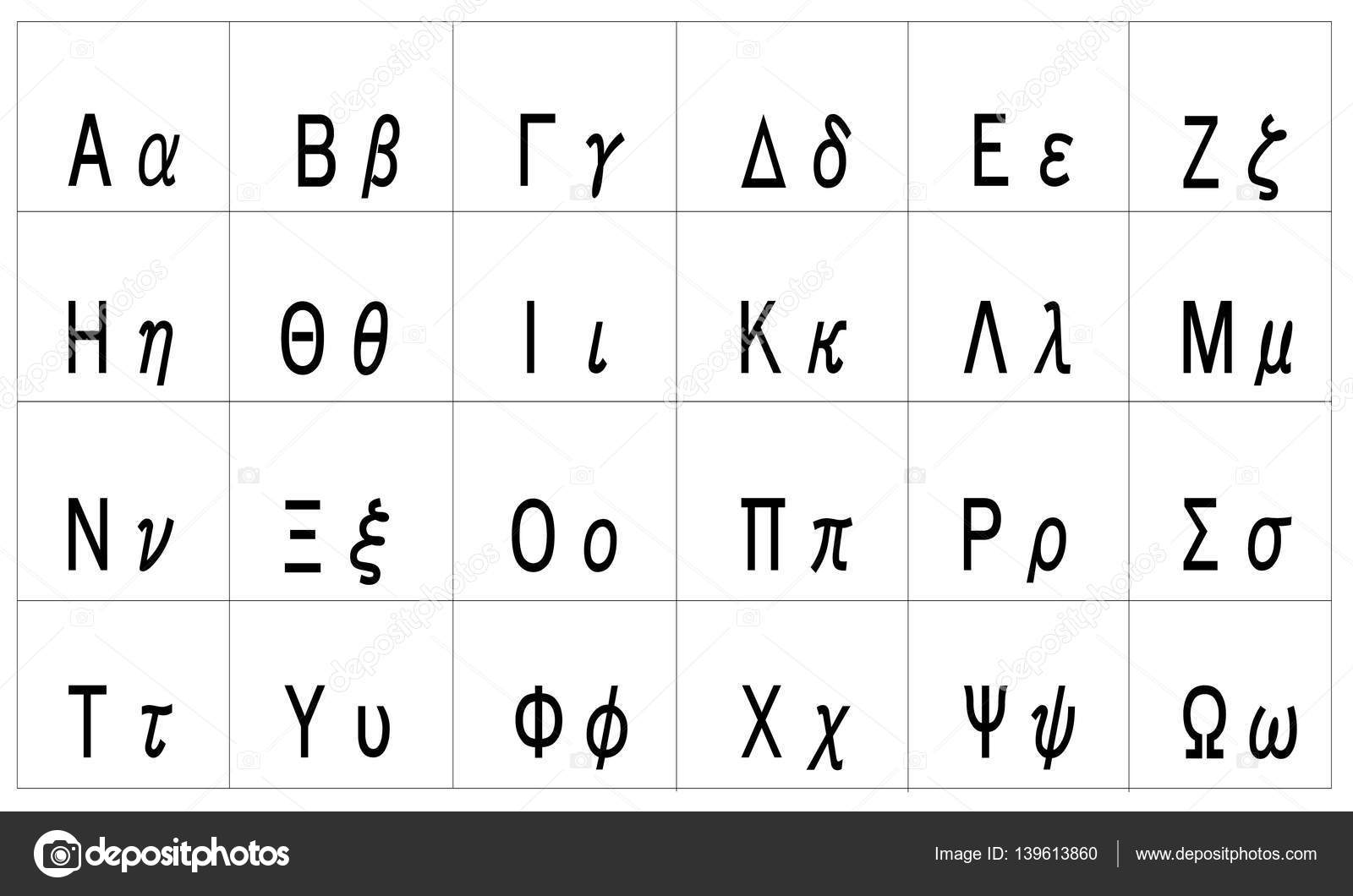 Greek Alphabet In Order From A To Z