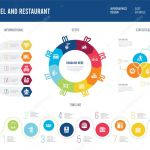 Infographic Design From Hotel And Restaurant Concept Informational Timeline Statistical And Steps Presentation Themes Premium Vector In Adobe Illustrator Ai Ai Format Encapsulated Postscript Eps Eps Format