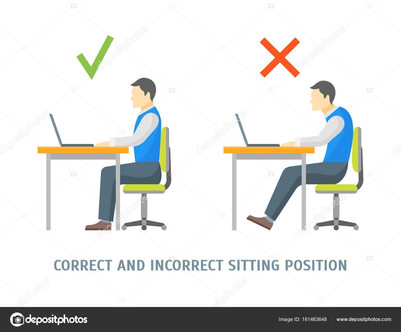 Verkeerde En Correcte Vergadering Positie Card Vector