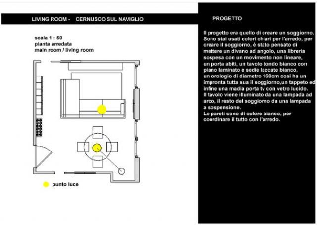 """Per la rubrica arredare piccoli spazi oggi vi presento due appartamenti di 11 mq, vere e proprie """"case di bambola"""". 9 Idee Per Arredare Il Soggiorno E Renderlo Accogliente E Moderno Fotogallery Idealista News"""