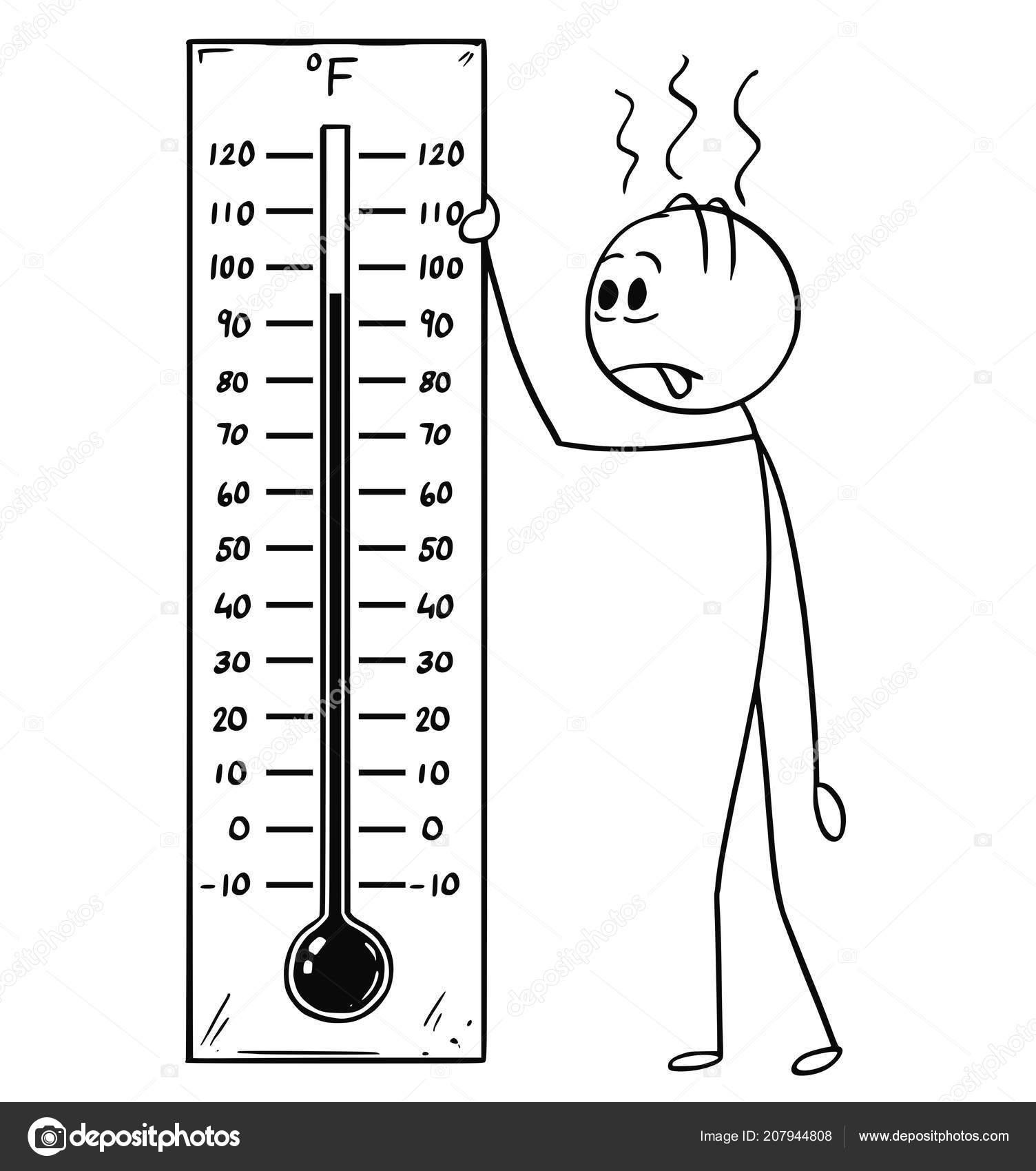 Desenho Animado Do Homem Segurando O Termometro Fahrenheit