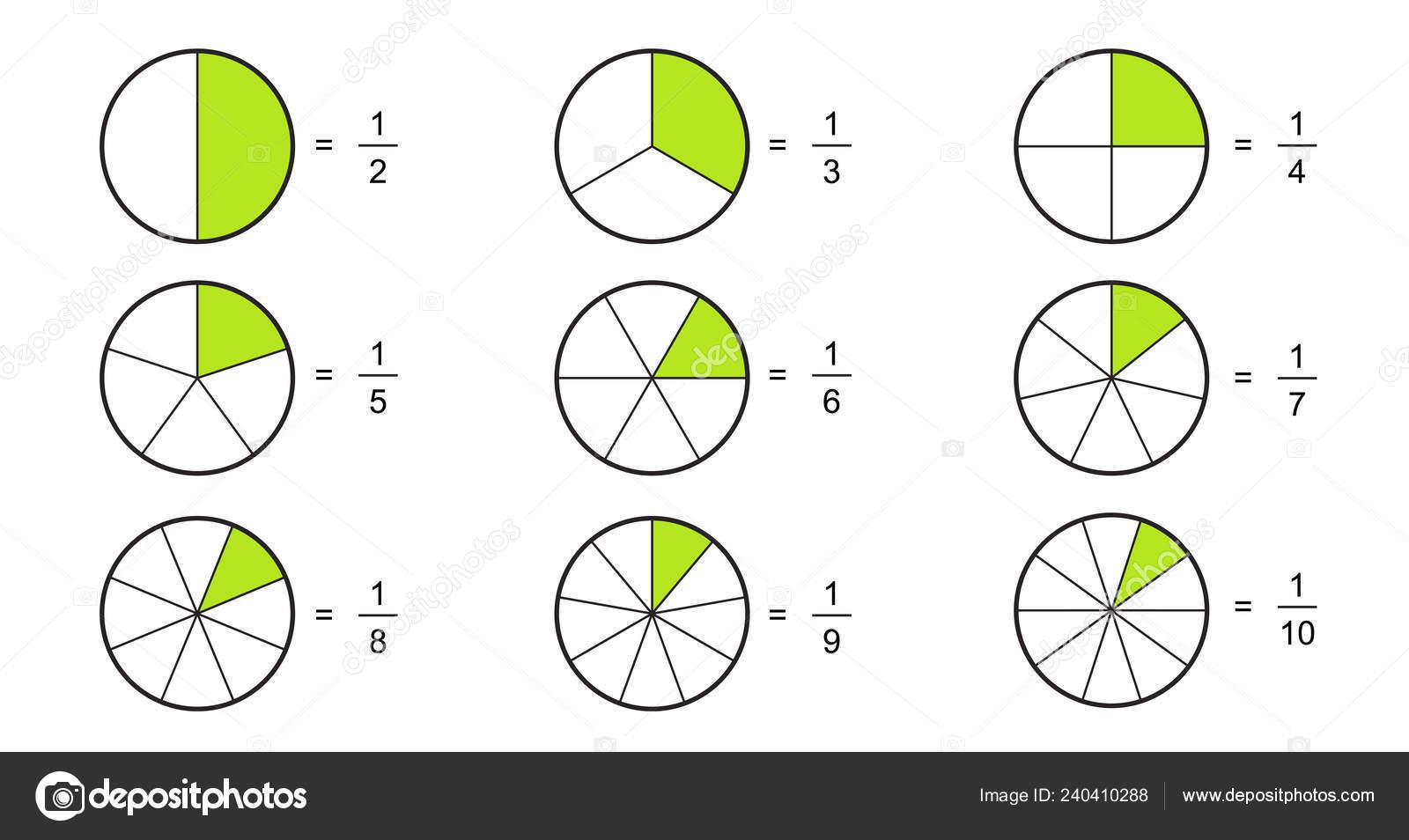 Fraction Pie Divided Slices Fractions Website Presentation