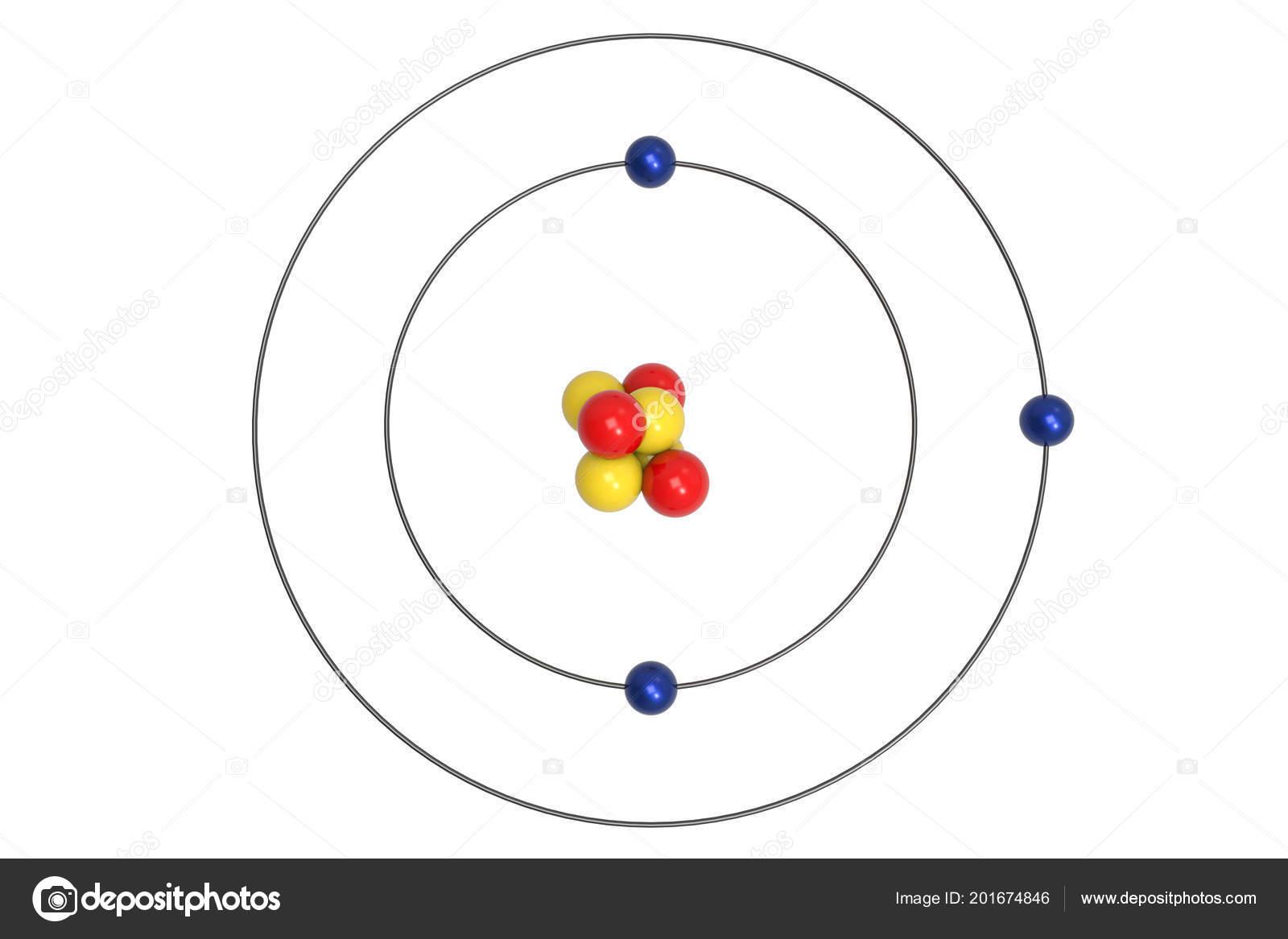 Lithium Atom Bohr Model Proton Neutron Electron