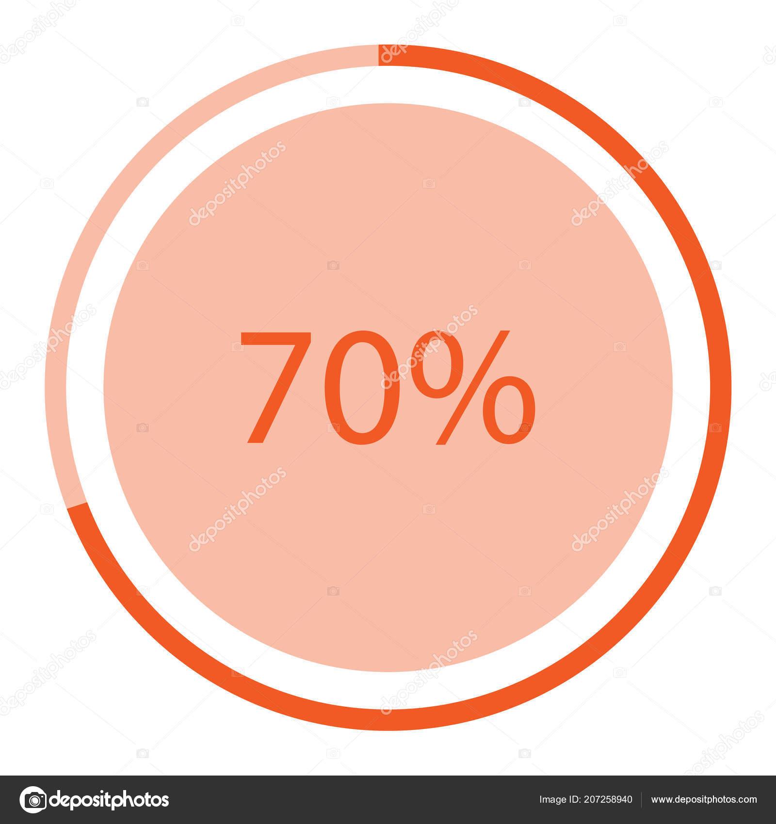 70 Percent Pie Graph
