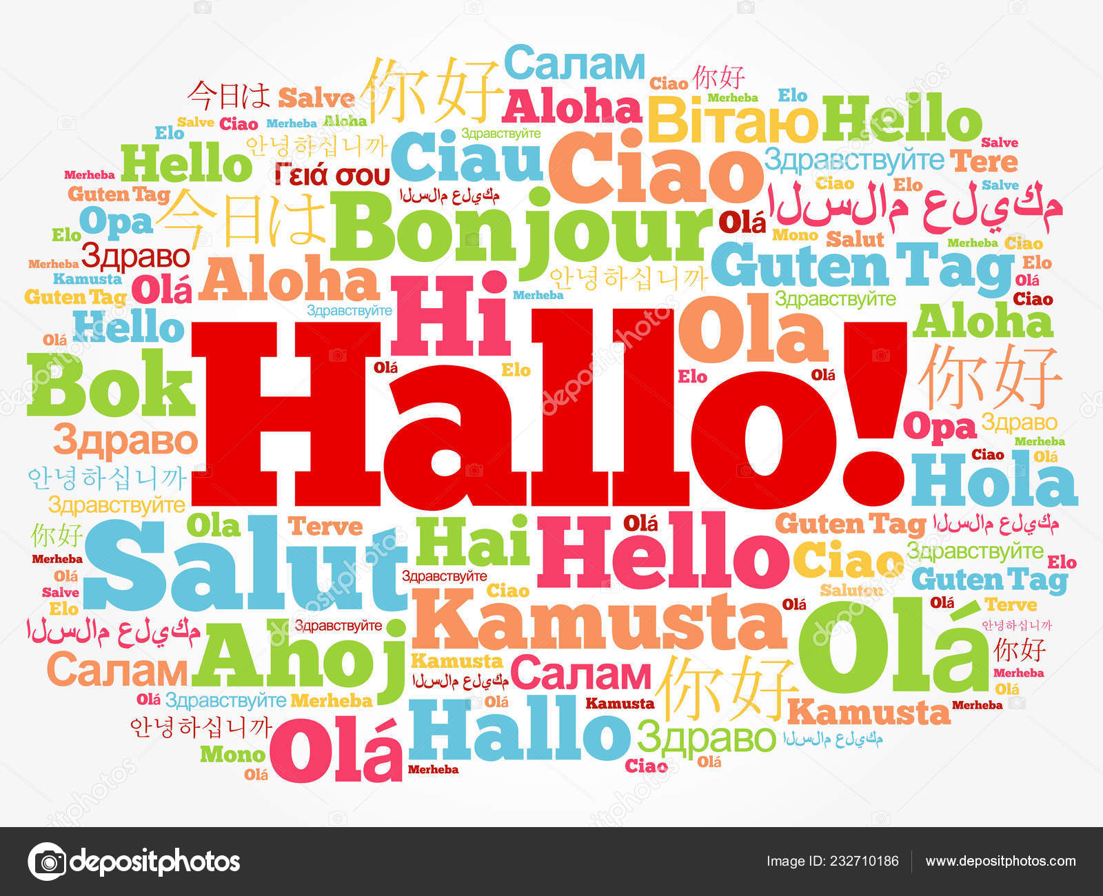 Hallo Hello Greeting German Word Cloud Different Languages