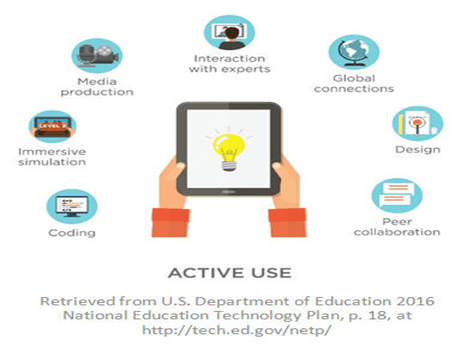 Integration through technology