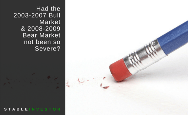 2003 2007 Bull Market 2008 2009 Bear Market
