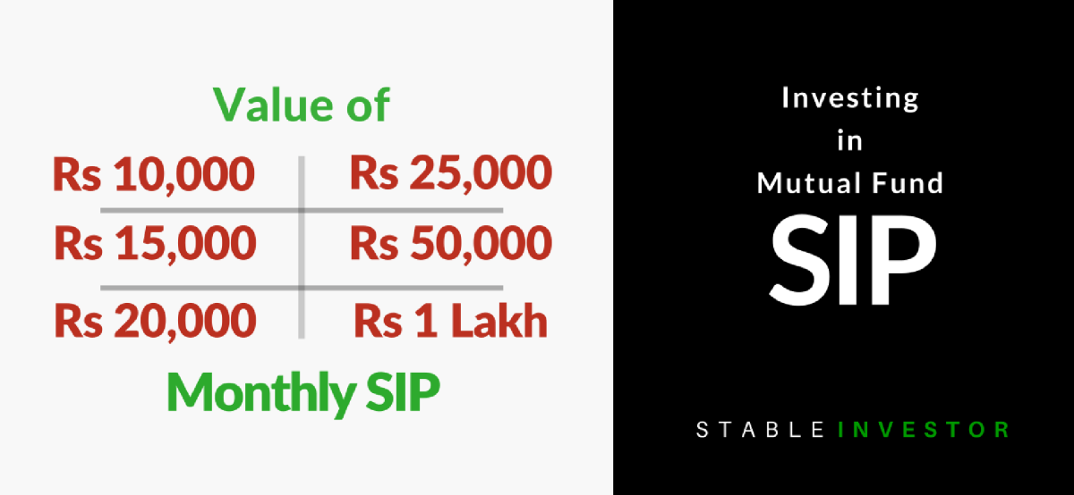 Mutual Fund SIP Return Calculations - How much Wealth is ...