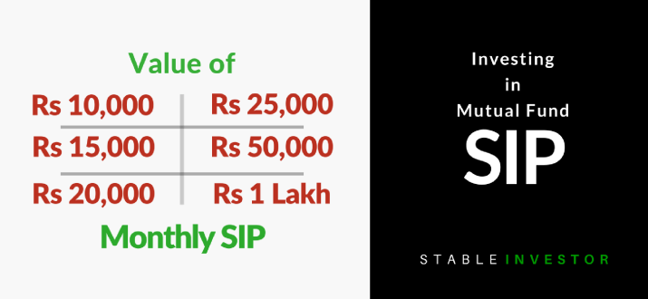 SIP Mutual Fund Maturity
