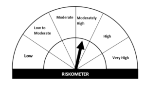 Mutual Fund Riskometer