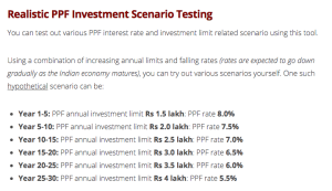 Falling PPF rates future possible