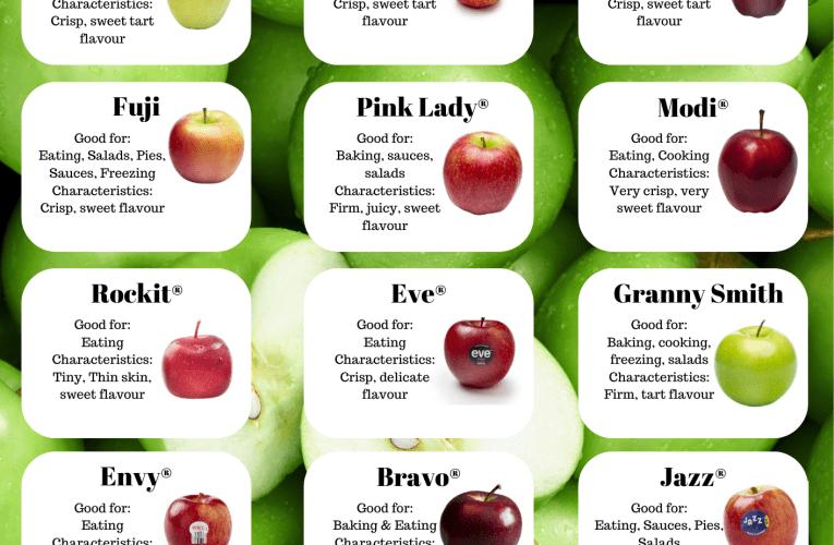Australian Apple Varieties