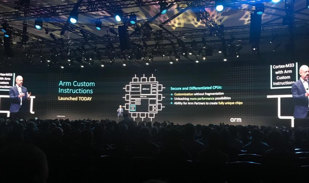 - Image from iOS e1570560365619 1024x608 - Why ARM opened up its instruction set and what it means for IoT – Stacey on IoT